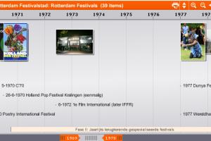 Rotterdam Festivals TimeRime